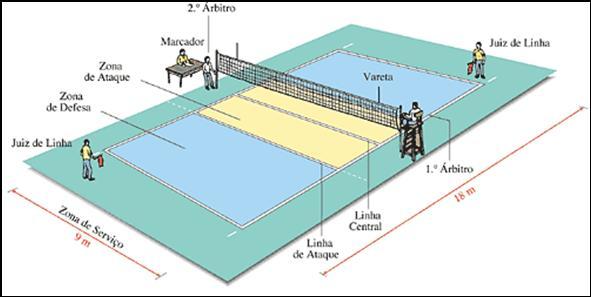 regras voleibol 2013 atualizadas