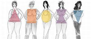 Dicas para Escolher a Roupa Ideal para cada Corpo