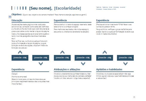 (Foto: templates.office.com)