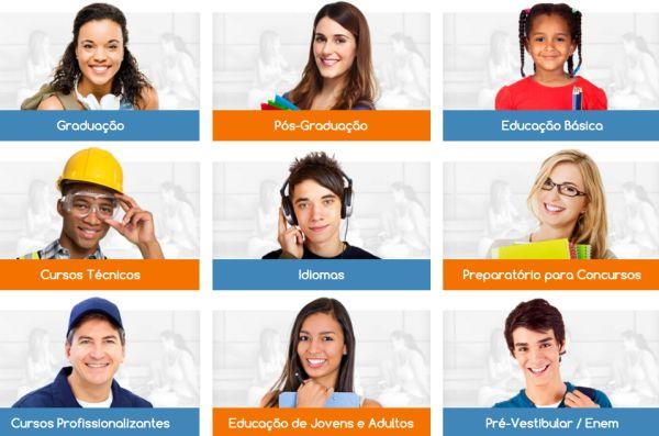 (Foto: educamaisbrasil.com.br)