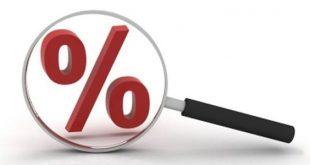 Dicas de Exercícios de Porcentagem com Gabarito