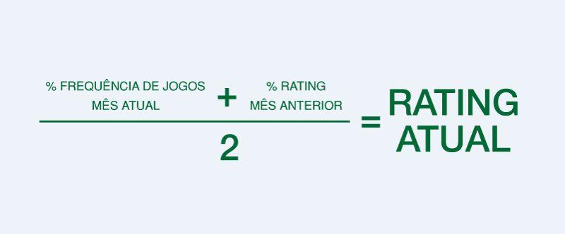 Dicas para ser Sócio Avanti Palmeiras 2017 Planos