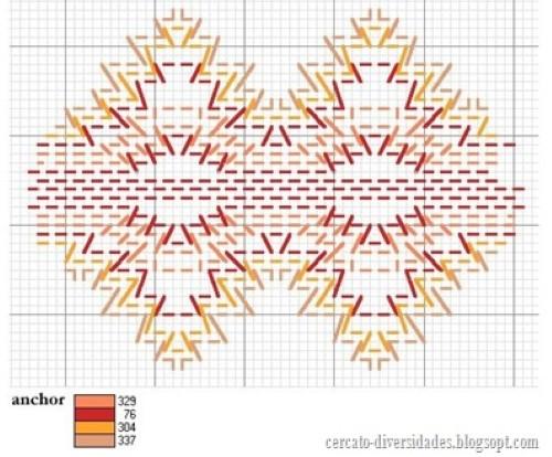 tecnicas de bordados