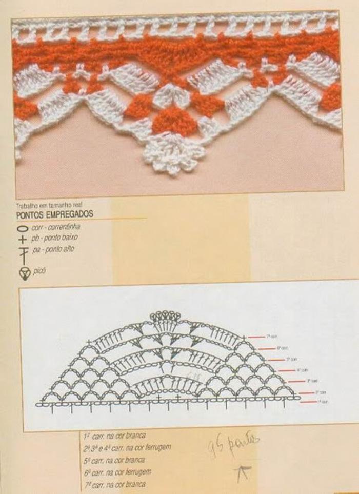 biquinhos de croche laranja