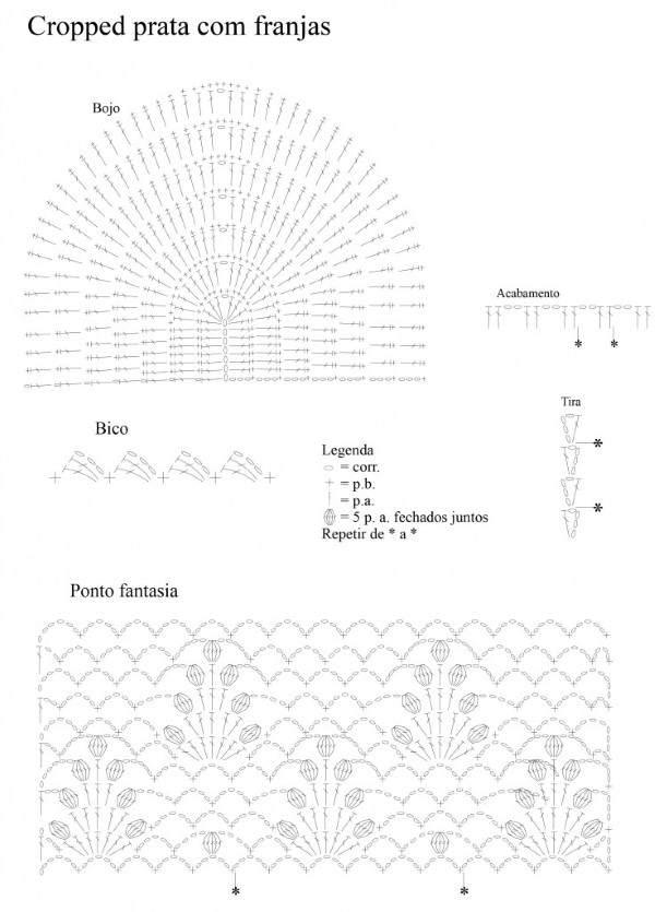 grafico de cropped de croche