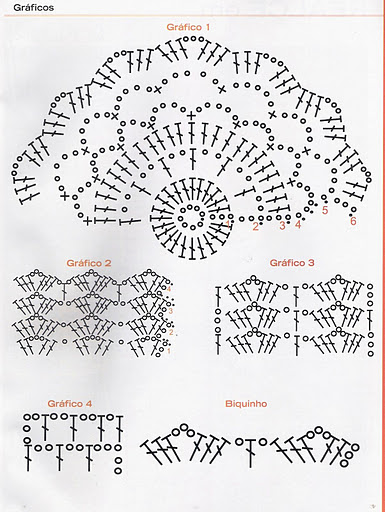 Grafico Jogo De Banheiro Flores Mil Em Croche Croche Passo A Passo