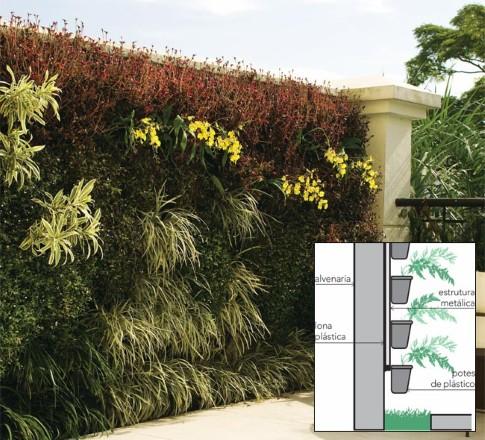 Jardim vertical (Foto:Divulgação)