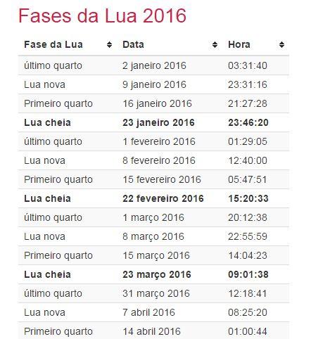 (Foto: calendario-365.com.br)