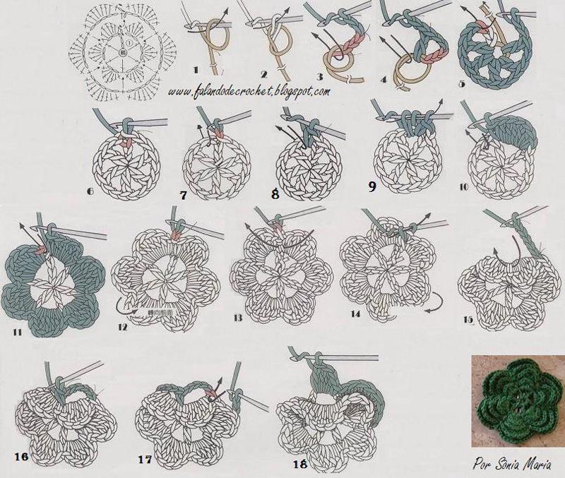 Flores De Crochê Passo A Passo Com Gráficos