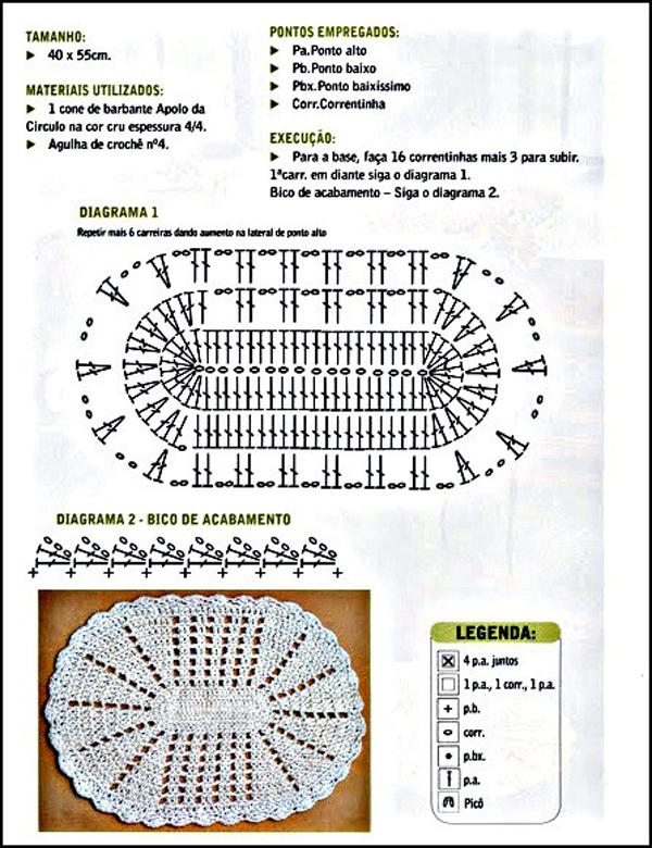 tapete croche oval com grafico