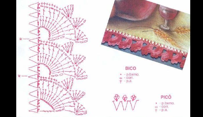 biquinhos de croche rosa