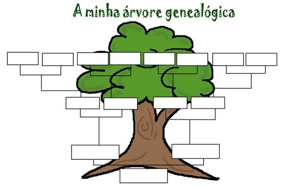 árvore genealógica para completar